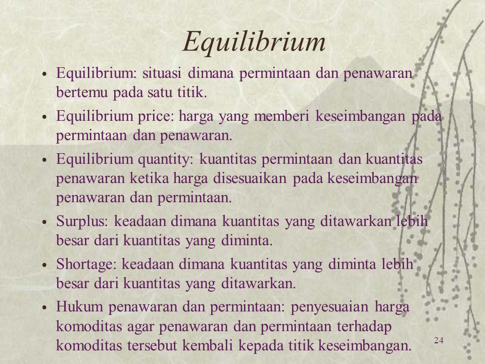 Equilibrium Equilibrium: situasi dimana permintaan dan penawaran bertemu pada satu titik.