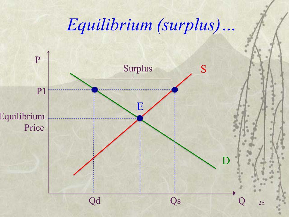 Equilibrium (surplus)…