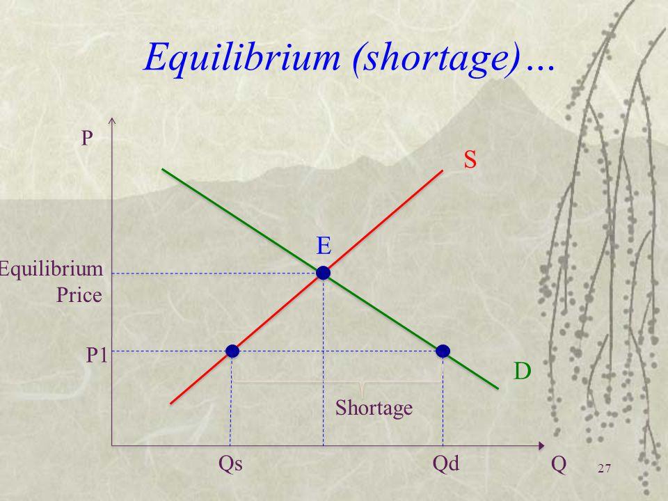Equilibrium (shortage)…