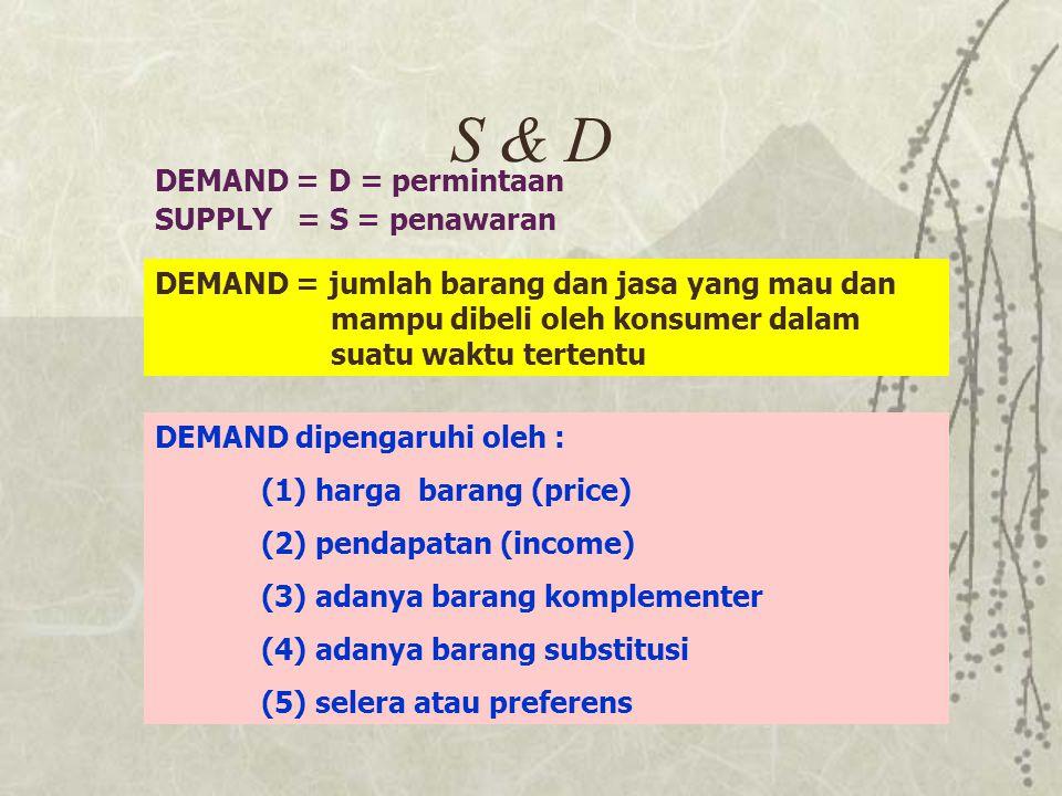 S & D DEMAND = D = permintaan SUPPLY = S = penawaran