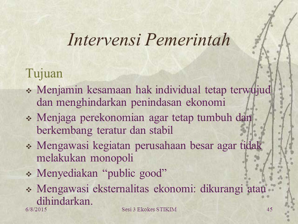 Intervensi Pemerintah
