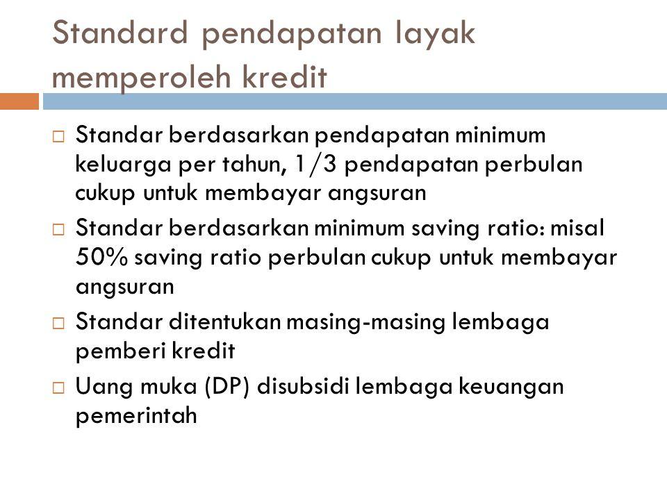 Standard pendapatan layak memperoleh kredit