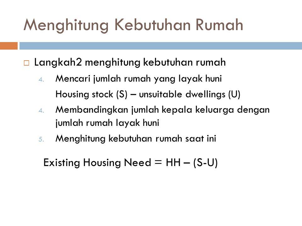 Menghitung Kebutuhan Rumah