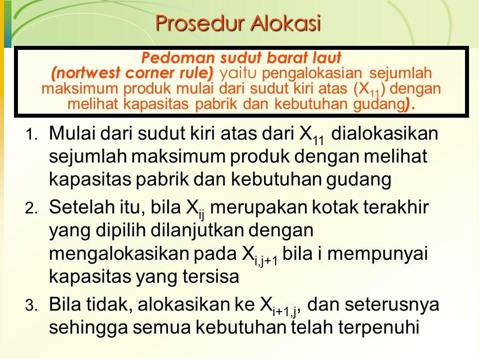 Prosedur Alokasi