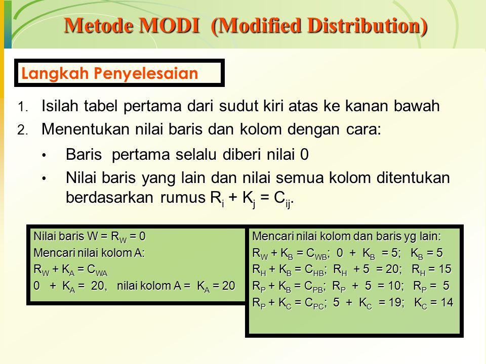 Metode MODI (Modified Distribution)