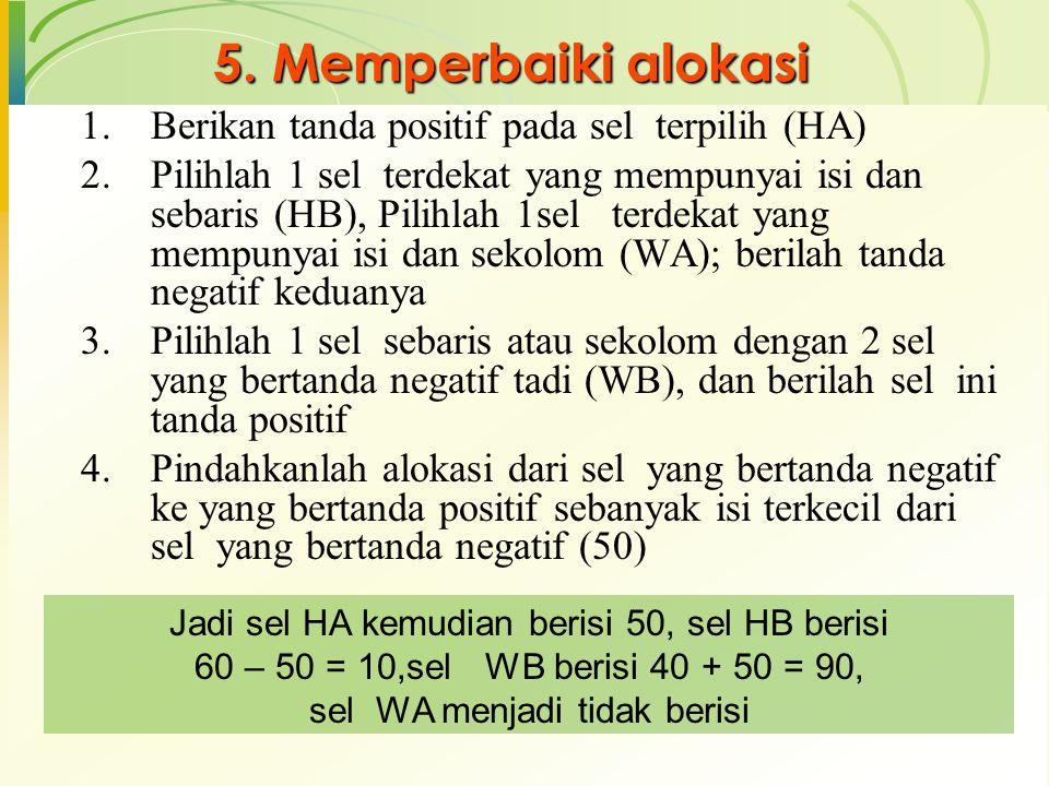 5. Memperbaiki alokasi Berikan tanda positif pada sel terpilih (HA)