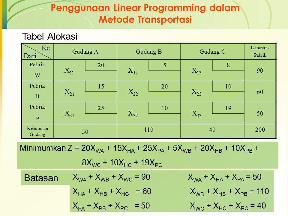 Penggunaan Linear Programming dalam Metode Transportasi