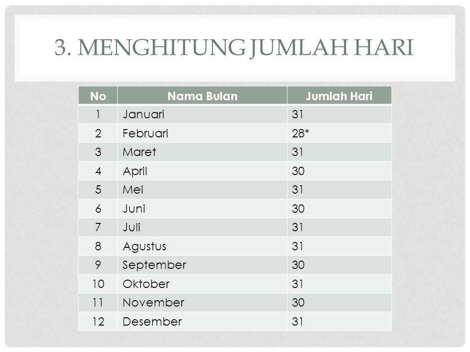 3. Menghitung Jumlah hari