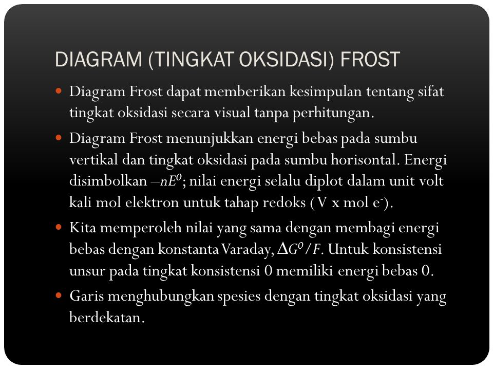 DIAGRAM (TINGKAT OKSIDASI) FROST