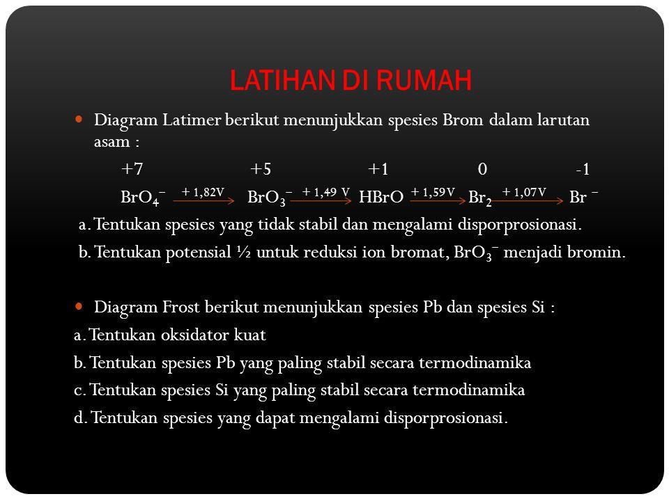 LATIHAN DI RUMAH Diagram Latimer berikut menunjukkan spesies Brom dalam larutan asam :