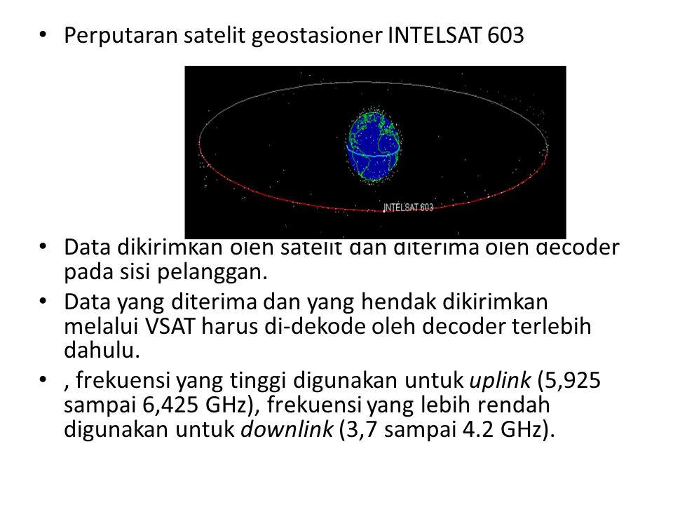 Perputaran satelit geostasioner INTELSAT 603