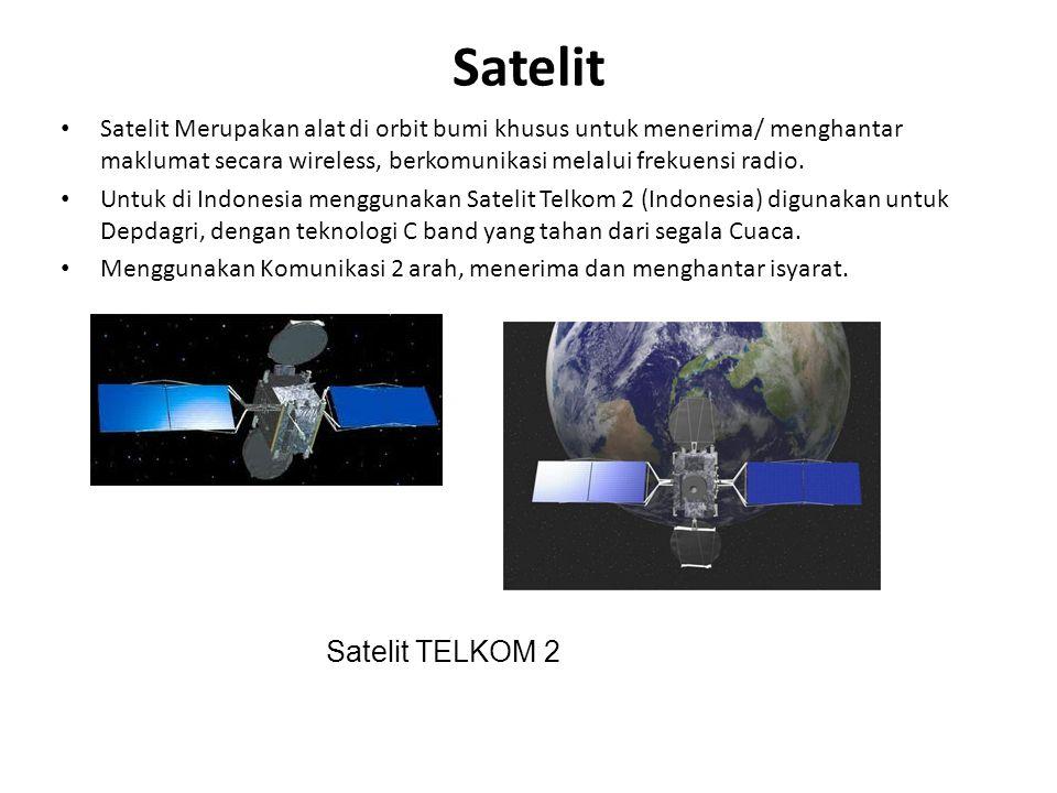 Satelit Satelit TELKOM 2