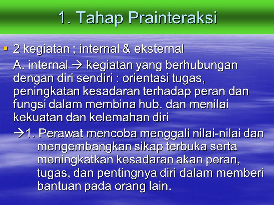 1. Tahap Prainteraksi 2 kegiatan ; internal & eksternal