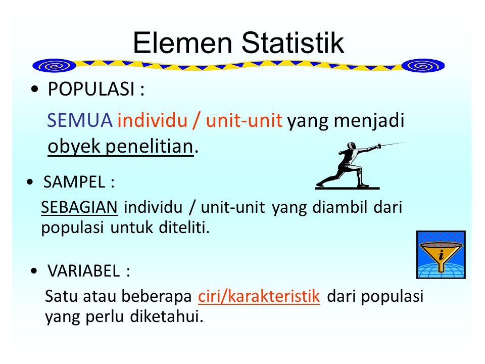 Elemen Statistik POPULASI :