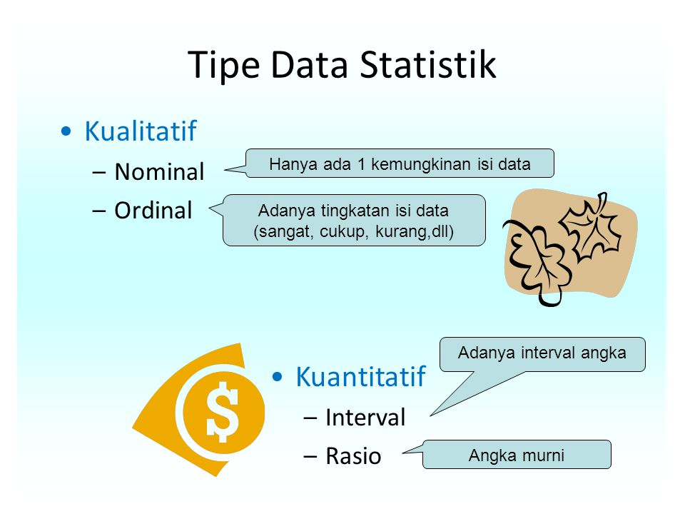 Tipe Data Statistik Kualitatif Kuantitatif Nominal Ordinal Interval