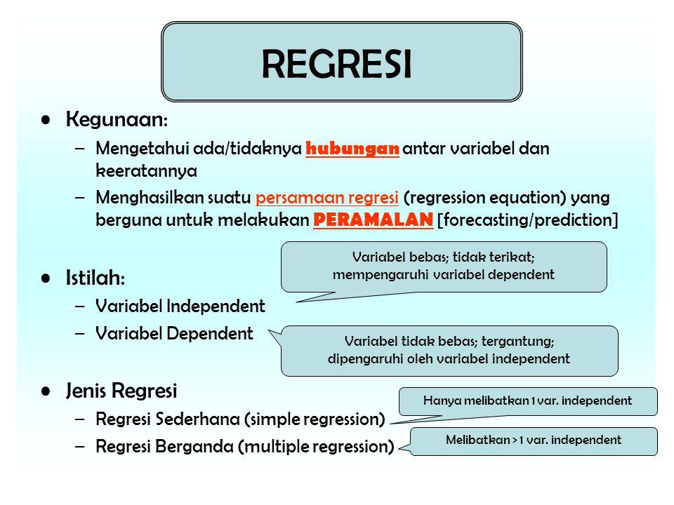 REGRESI Kegunaan: Istilah: Jenis Regresi