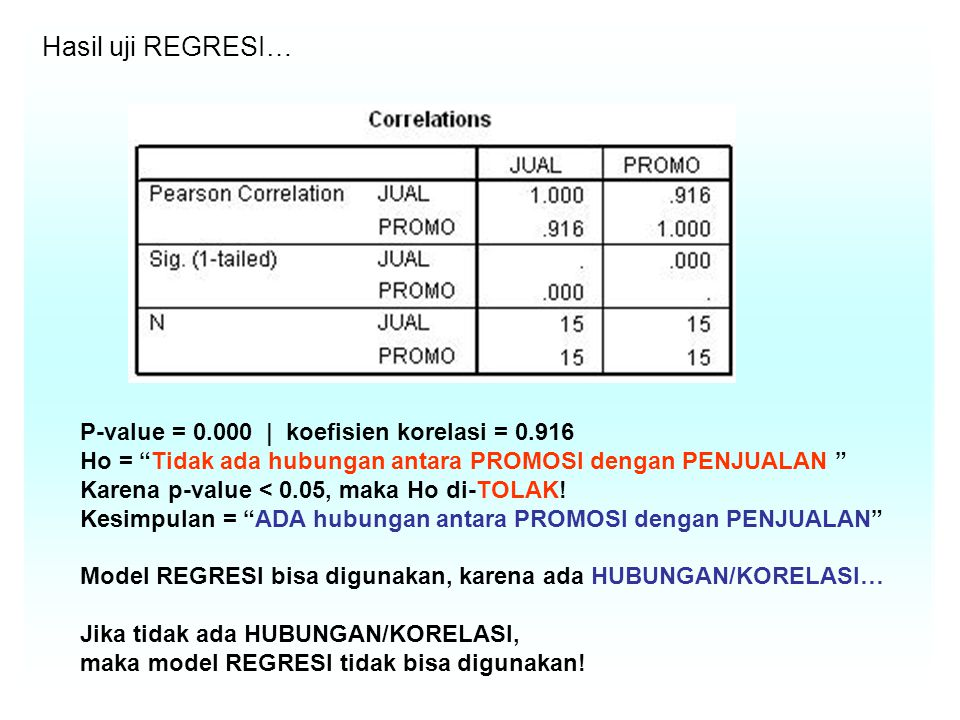 Hasil uji REGRESI… P-value = 0.000 | koefisien korelasi = 0.916