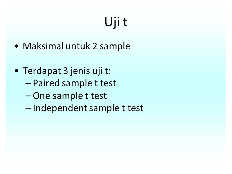 Uji t Maksimal untuk 2 sample Terdapat 3 jenis uji t: