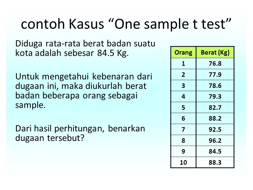 contoh Kasus One sample t test