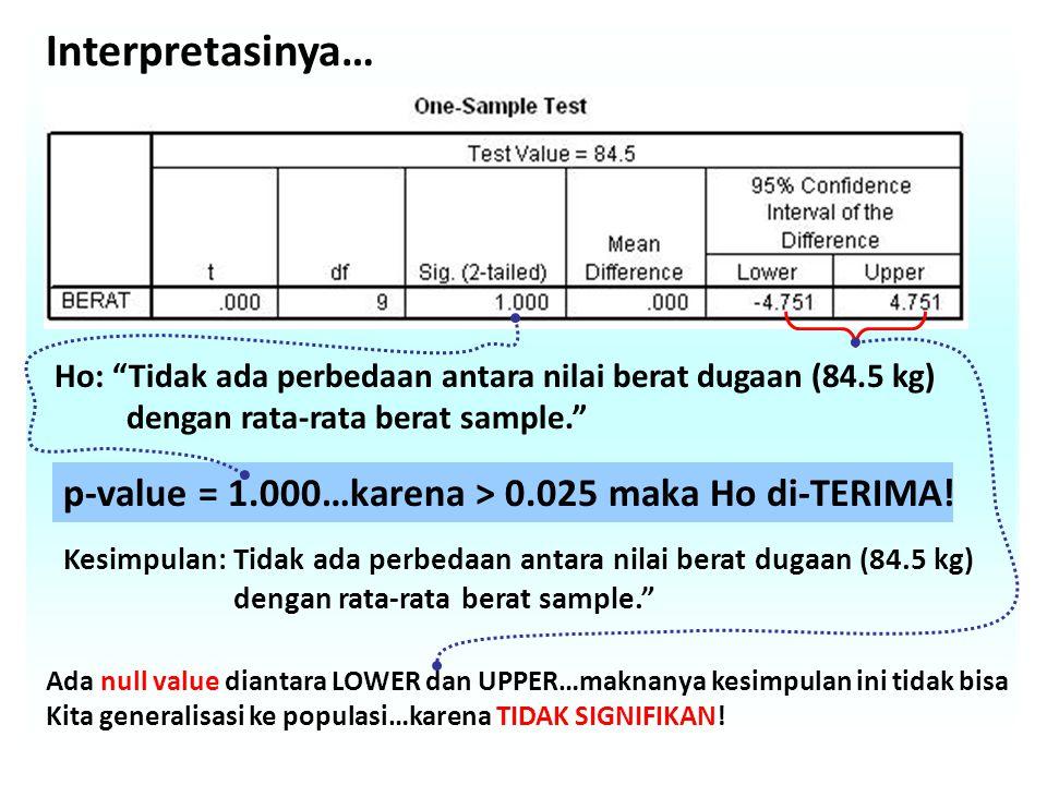 Interpretasinya… p-value = 1.000…karena > 0.025 maka Ho di-TERIMA!