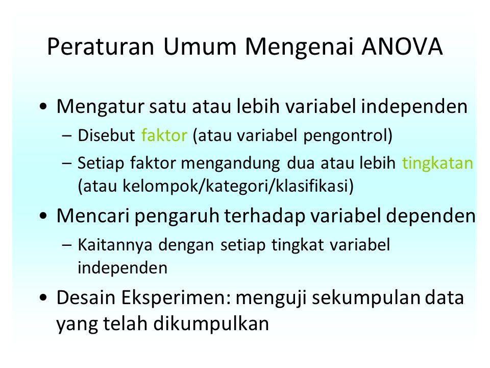 Peraturan Umum Mengenai ANOVA