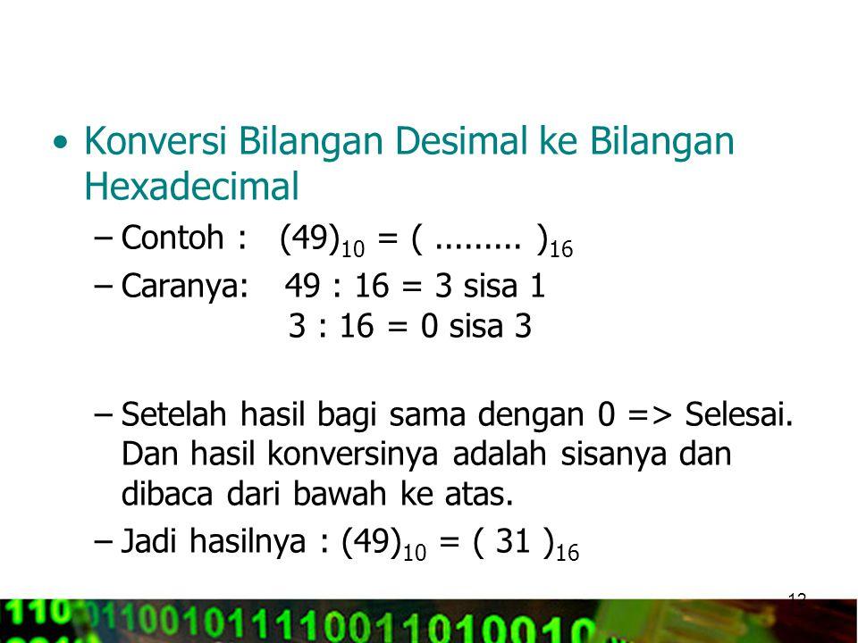 Konversi Bilangan Desimal ke Bilangan Hexadecimal