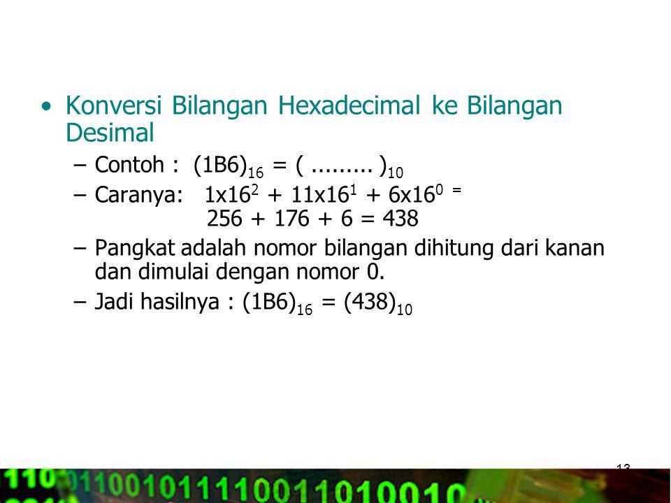 Konversi Bilangan Hexadecimal ke Bilangan Desimal