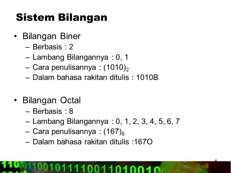 Sistem Bilangan Bilangan Biner Bilangan Octal Berbasis : 2