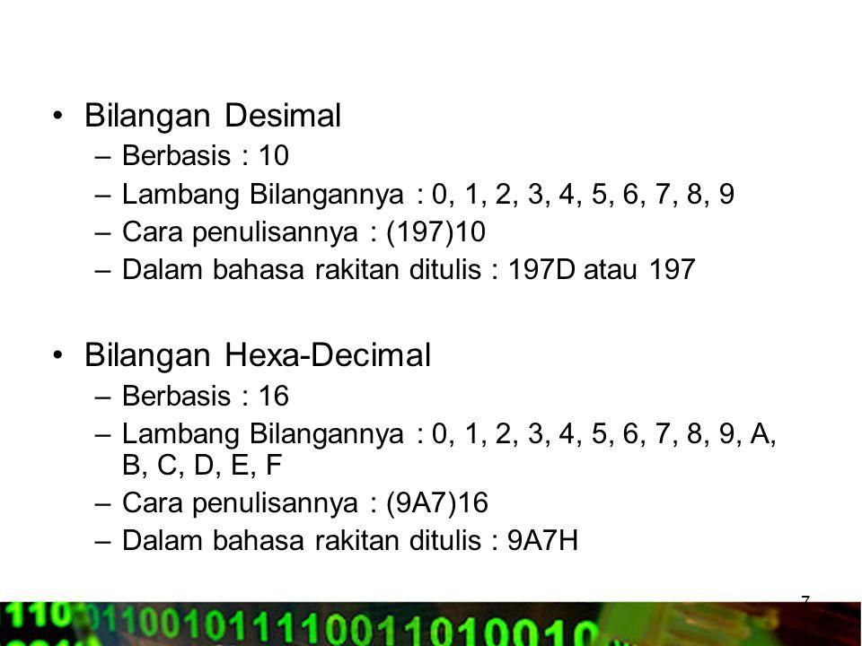 Bilangan Hexa-Decimal