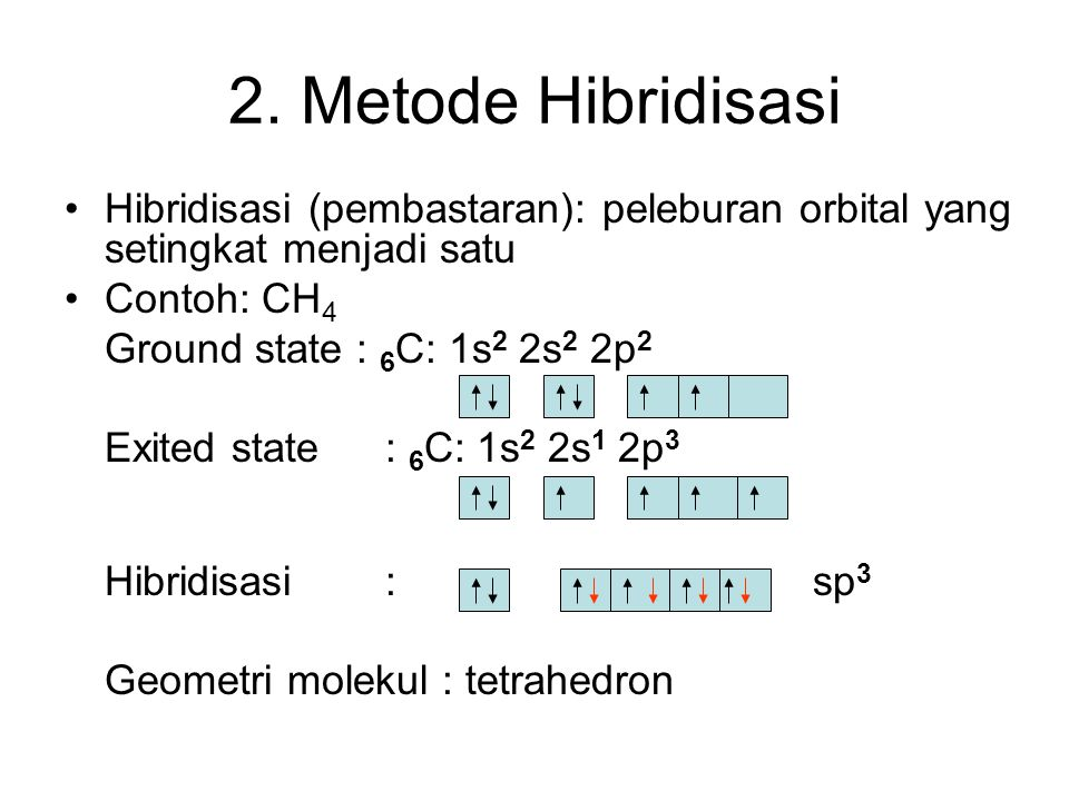 2. Metode Hibridisasi Hibridisasi (pembastaran): peleburan orbital yang setingkat menjadi satu. Contoh: CH4.