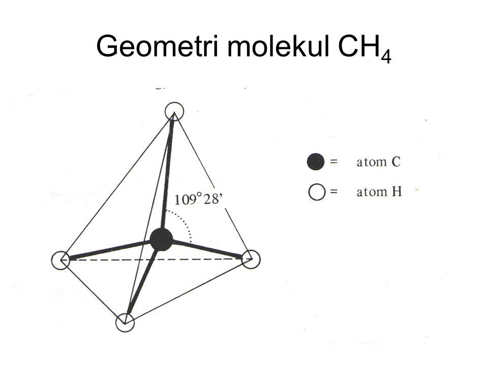 Geometri molekul CH4