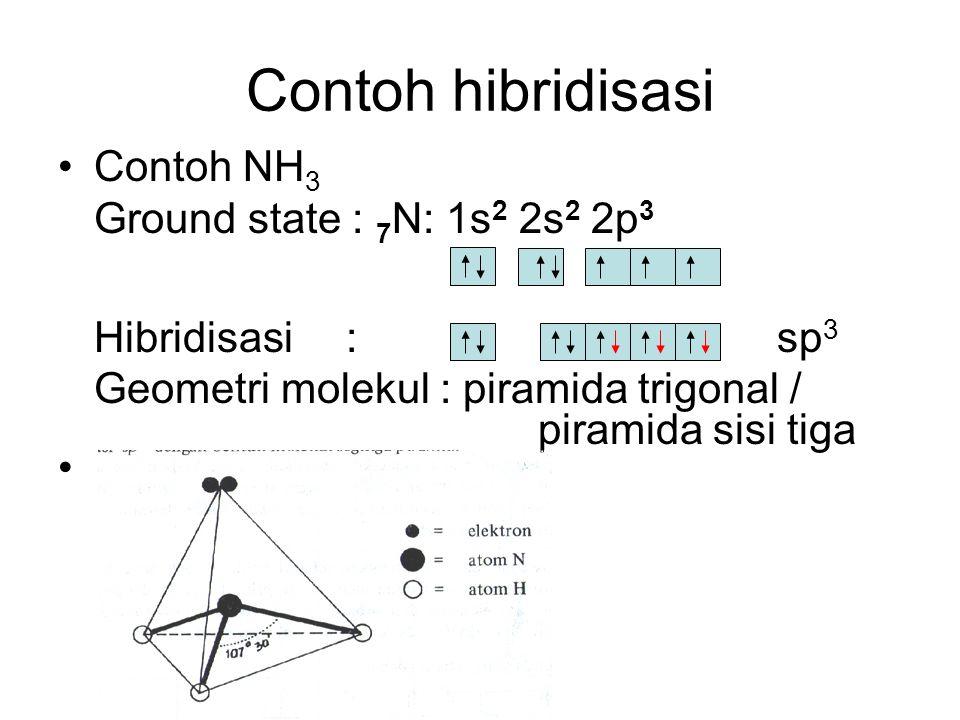 Contoh hibridisasi Contoh NH3 Ground state : 7N: 1s2 2s2 2p3