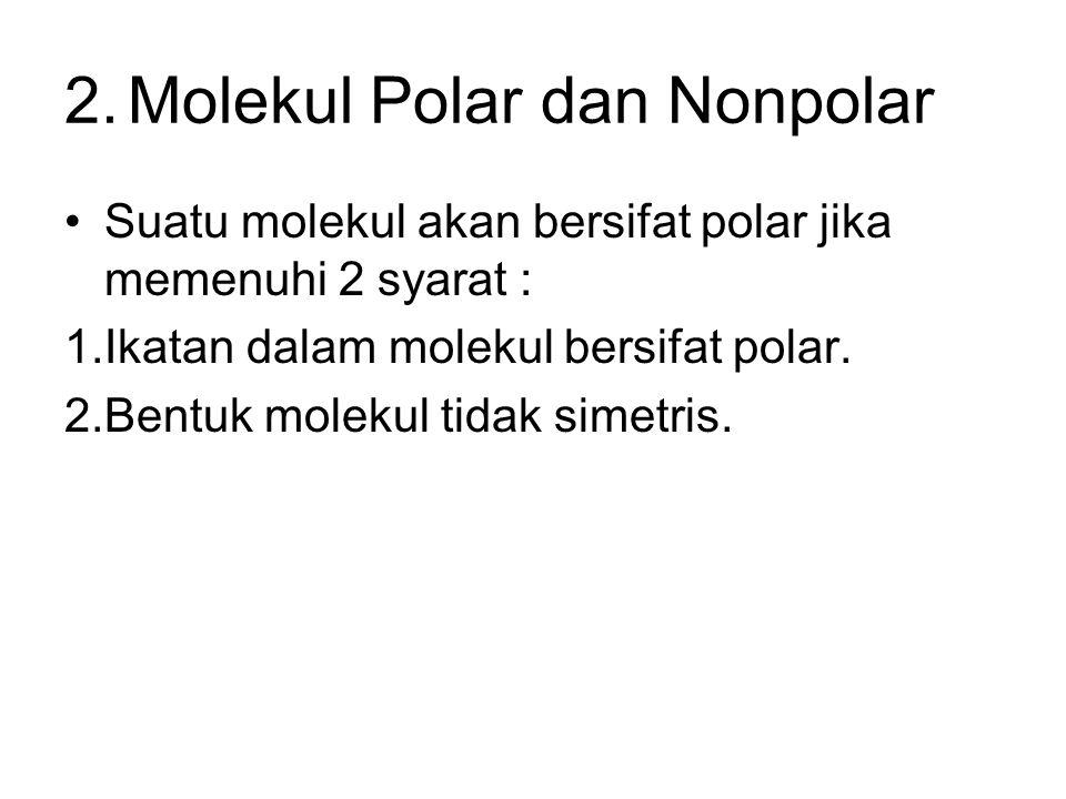 Molekul Polar dan Nonpolar