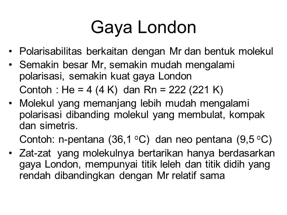 Gaya London Polarisabilitas berkaitan dengan Mr dan bentuk molekul
