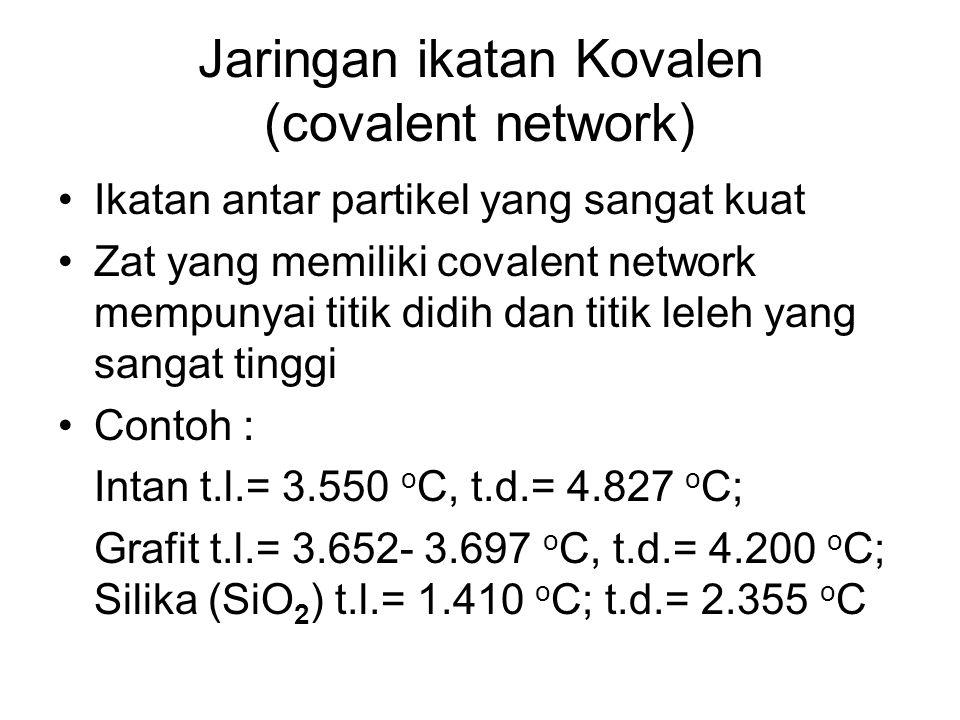 Jaringan ikatan Kovalen (covalent network)