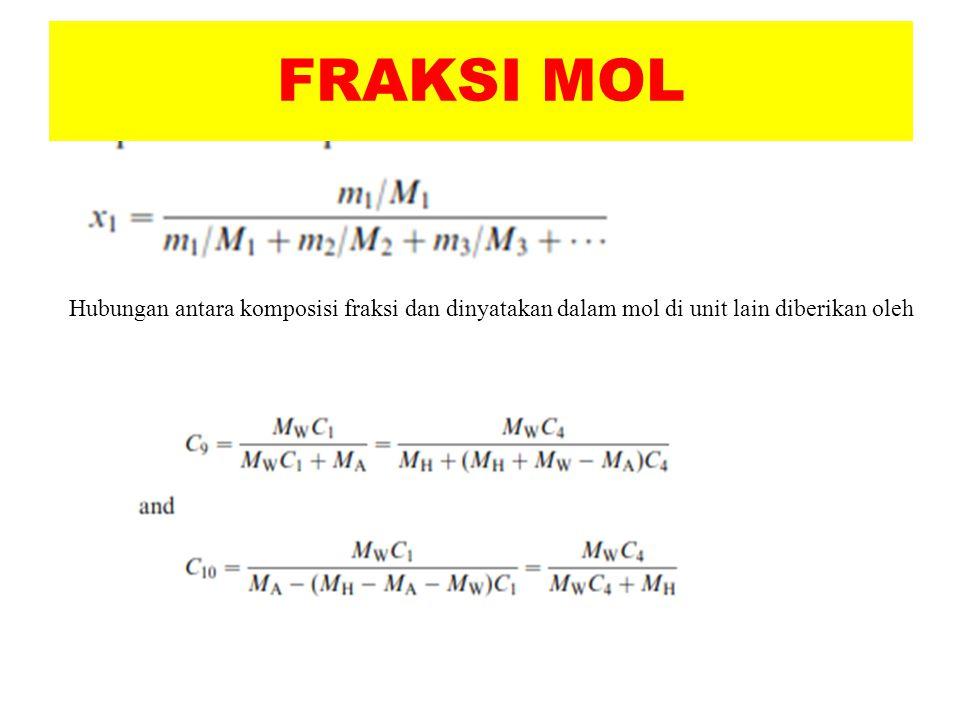 FRAKSI MOL Hubungan antara komposisi fraksi dan dinyatakan dalam mol di unit lain diberikan oleh