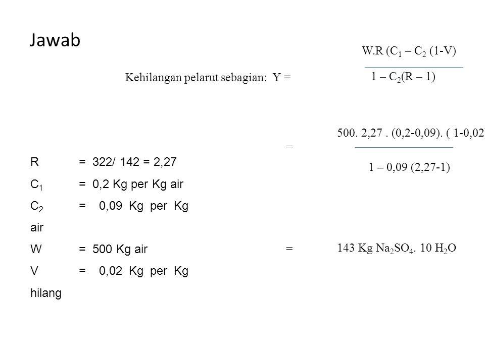 Jawab W.R (C1 – C2 (1-V) Kehilangan pelarut sebagian: Y =
