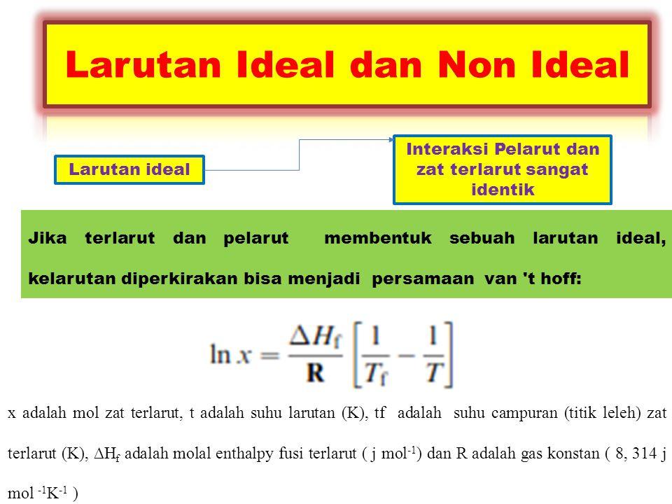 Larutan Ideal dan Non Ideal