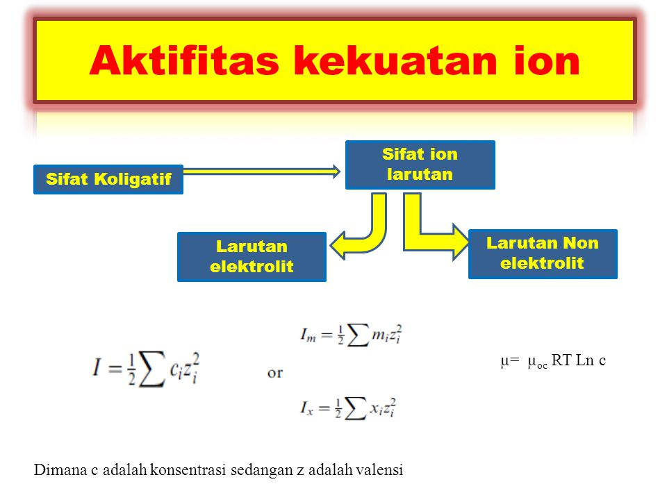 Aktifitas kekuatan ion