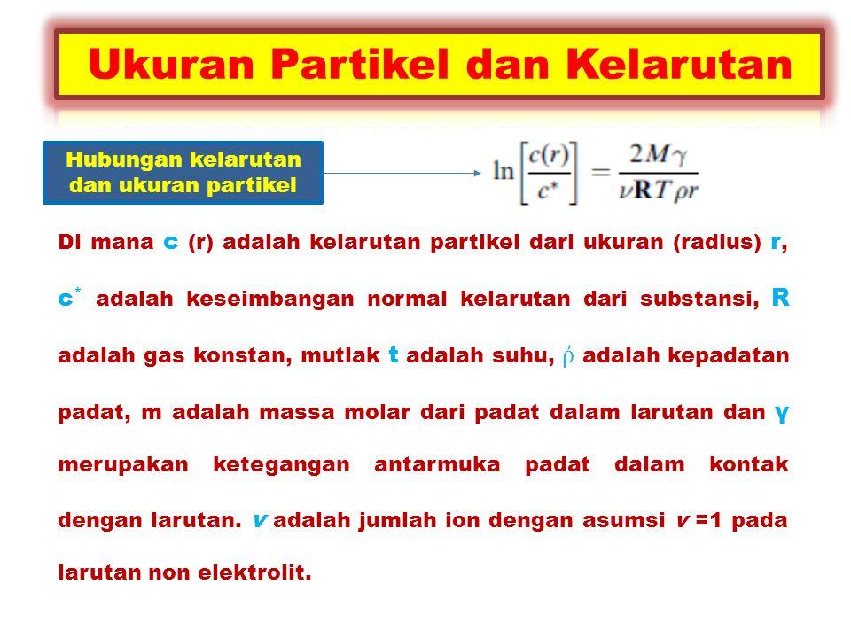 Ukuran Partikel dan Kelarutan
