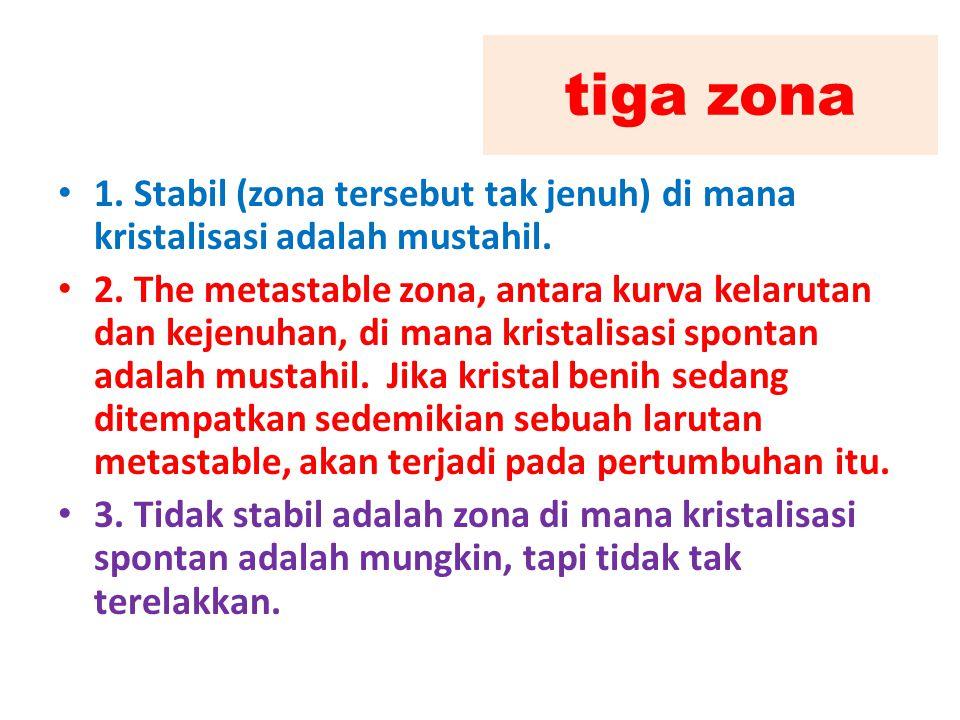 tiga zona 1. Stabil (zona tersebut tak jenuh) di mana kristalisasi adalah mustahil.