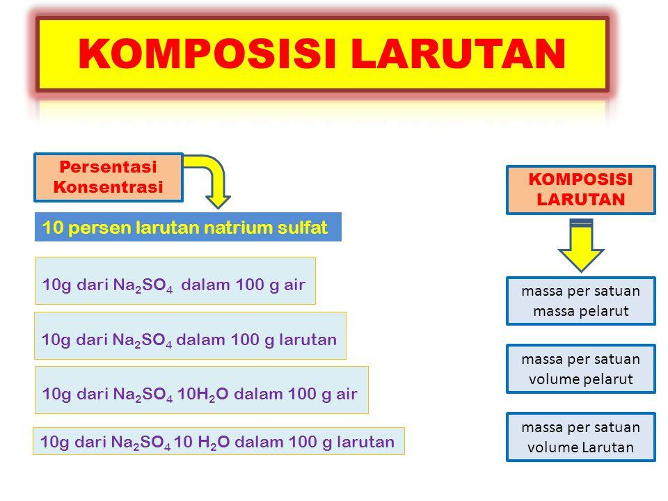 KOMPOSISI LARUTAN 10 persen larutan natrium sulfat