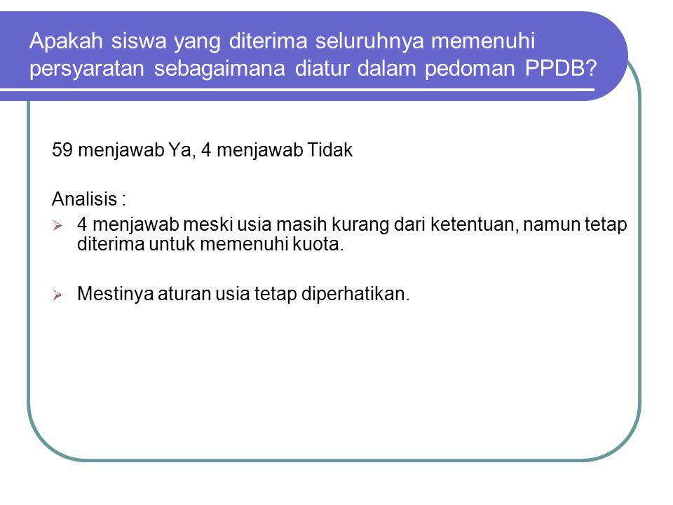 Apakah siswa yang diterima seluruhnya memenuhi persyaratan sebagaimana diatur dalam pedoman PPDB