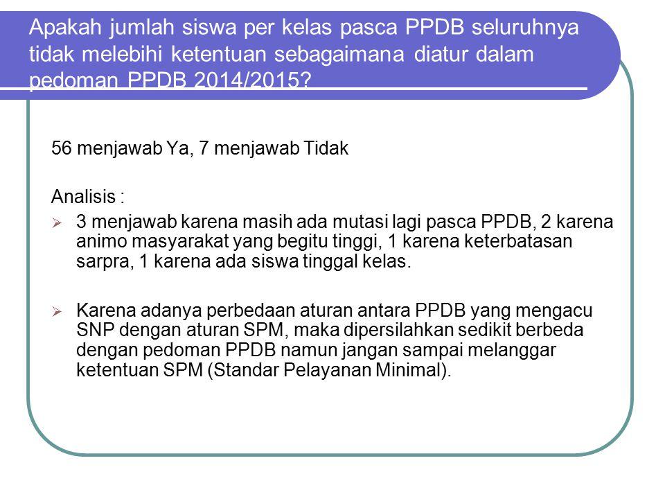 Apakah jumlah siswa per kelas pasca PPDB seluruhnya tidak melebihi ketentuan sebagaimana diatur dalam pedoman PPDB 2014/2015
