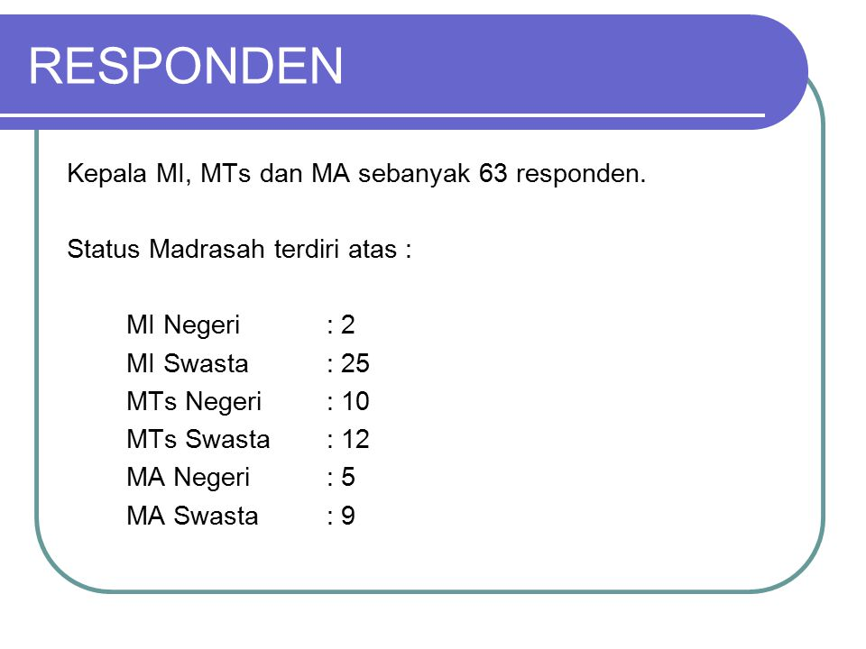 RESPONDEN Kepala MI, MTs dan MA sebanyak 63 responden.