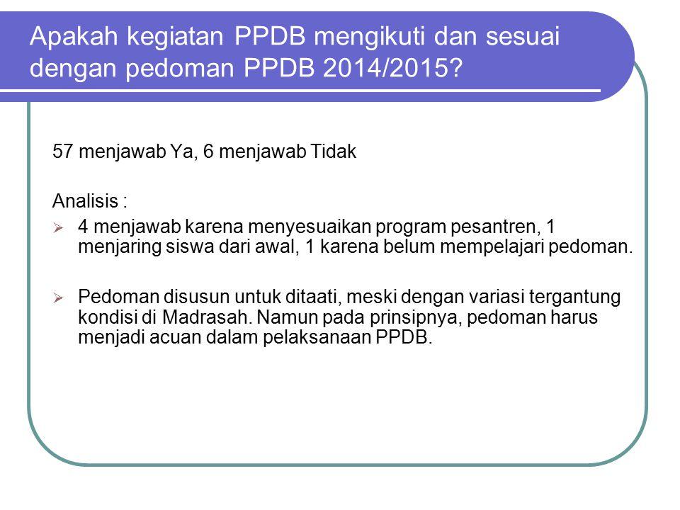 Apakah kegiatan PPDB mengikuti dan sesuai dengan pedoman PPDB 2014/2015