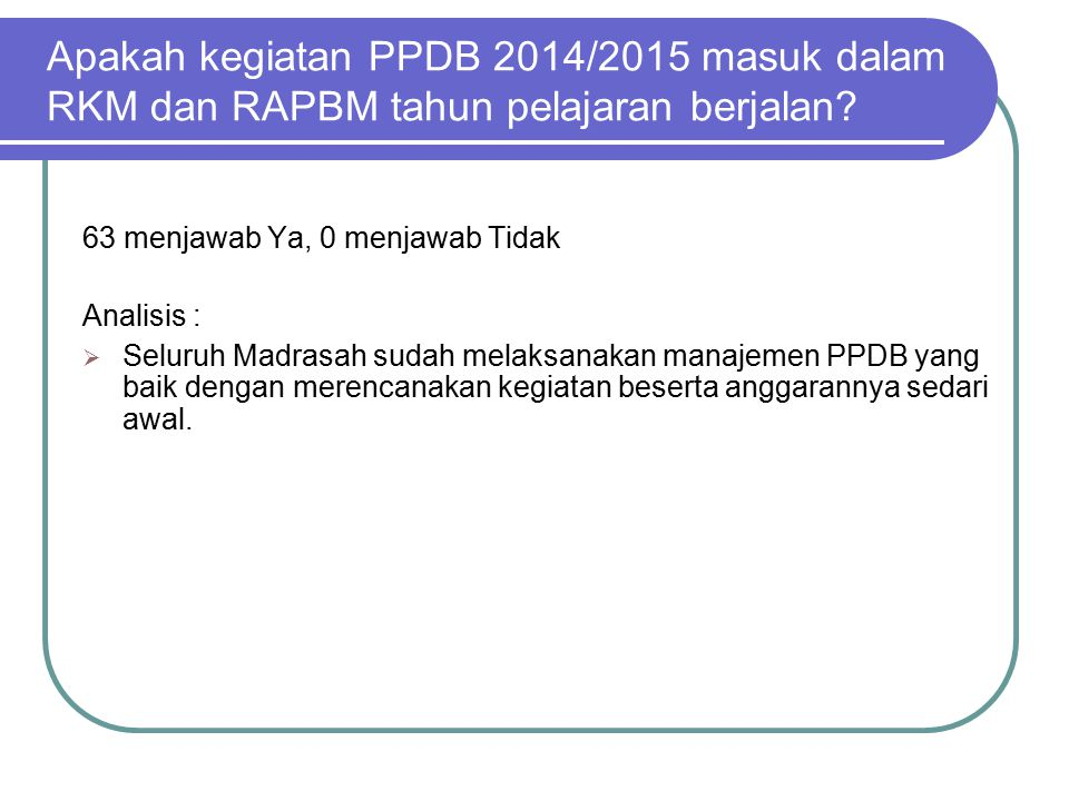 Apakah kegiatan PPDB 2014/2015 masuk dalam RKM dan RAPBM tahun pelajaran berjalan