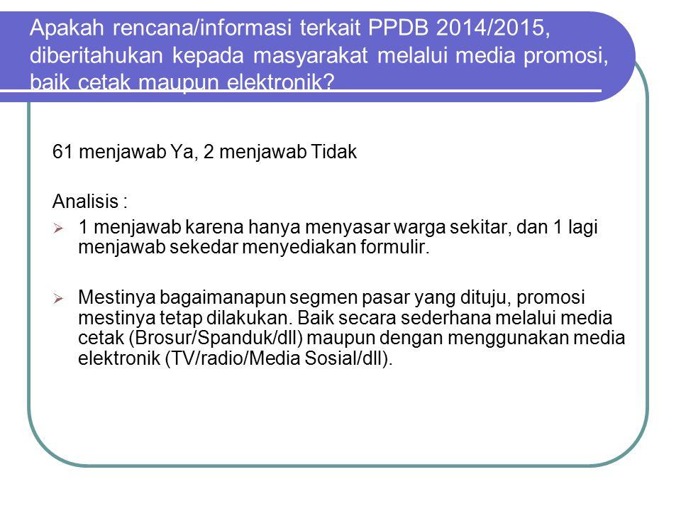 Apakah rencana/informasi terkait PPDB 2014/2015, diberitahukan kepada masyarakat melalui media promosi, baik cetak maupun elektronik