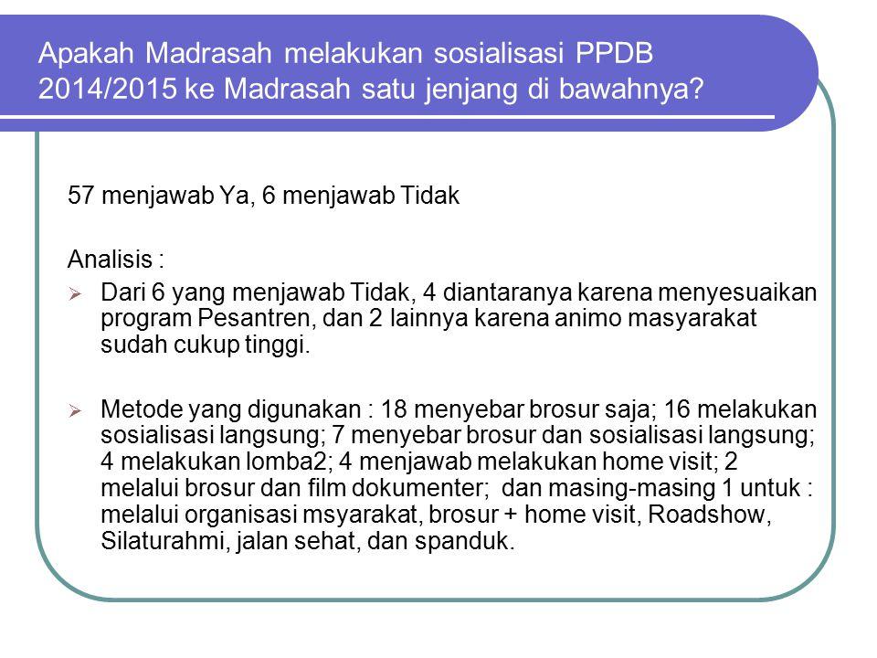Apakah Madrasah melakukan sosialisasi PPDB 2014/2015 ke Madrasah satu jenjang di bawahnya