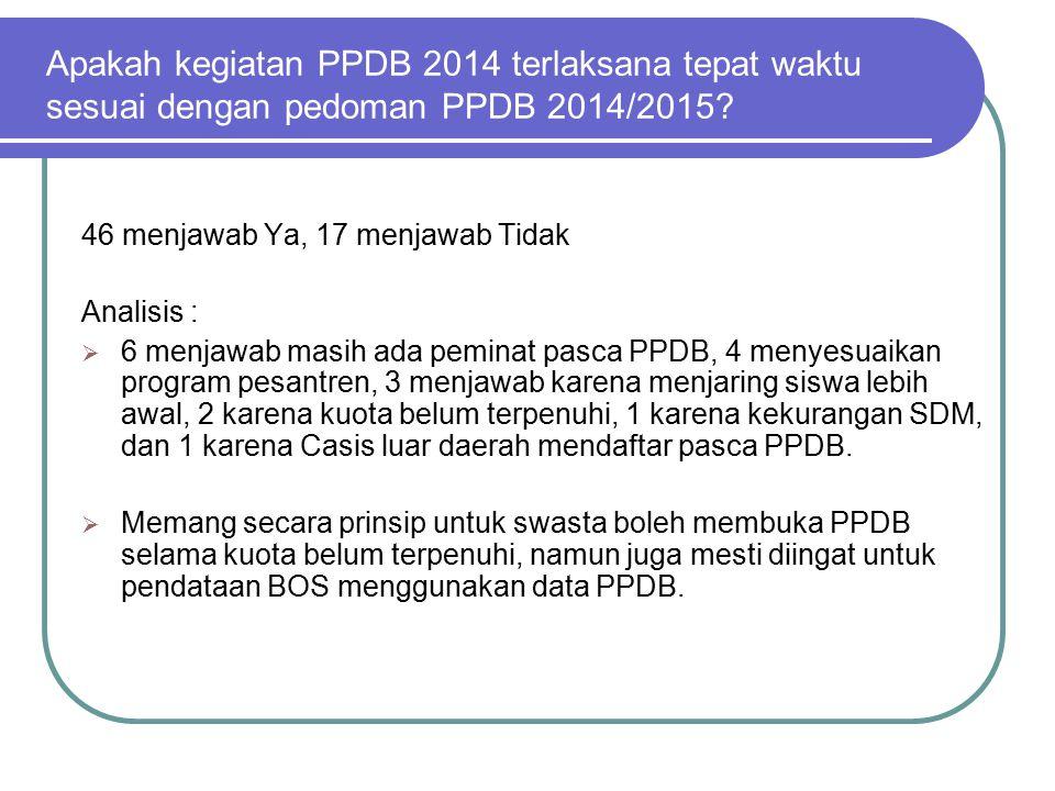 Apakah kegiatan PPDB 2014 terlaksana tepat waktu sesuai dengan pedoman PPDB 2014/2015